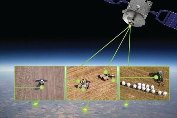 space-technologies-coala-project